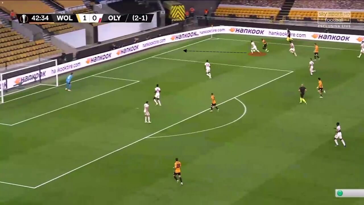 Kostas Tsimikas 2019/20 - scout report - tactical analysis tactics