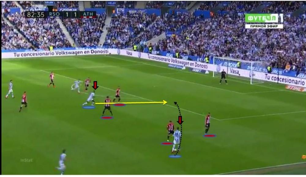 Adnan Januzaj 2019/20 - scout report - tactical analysis tactics