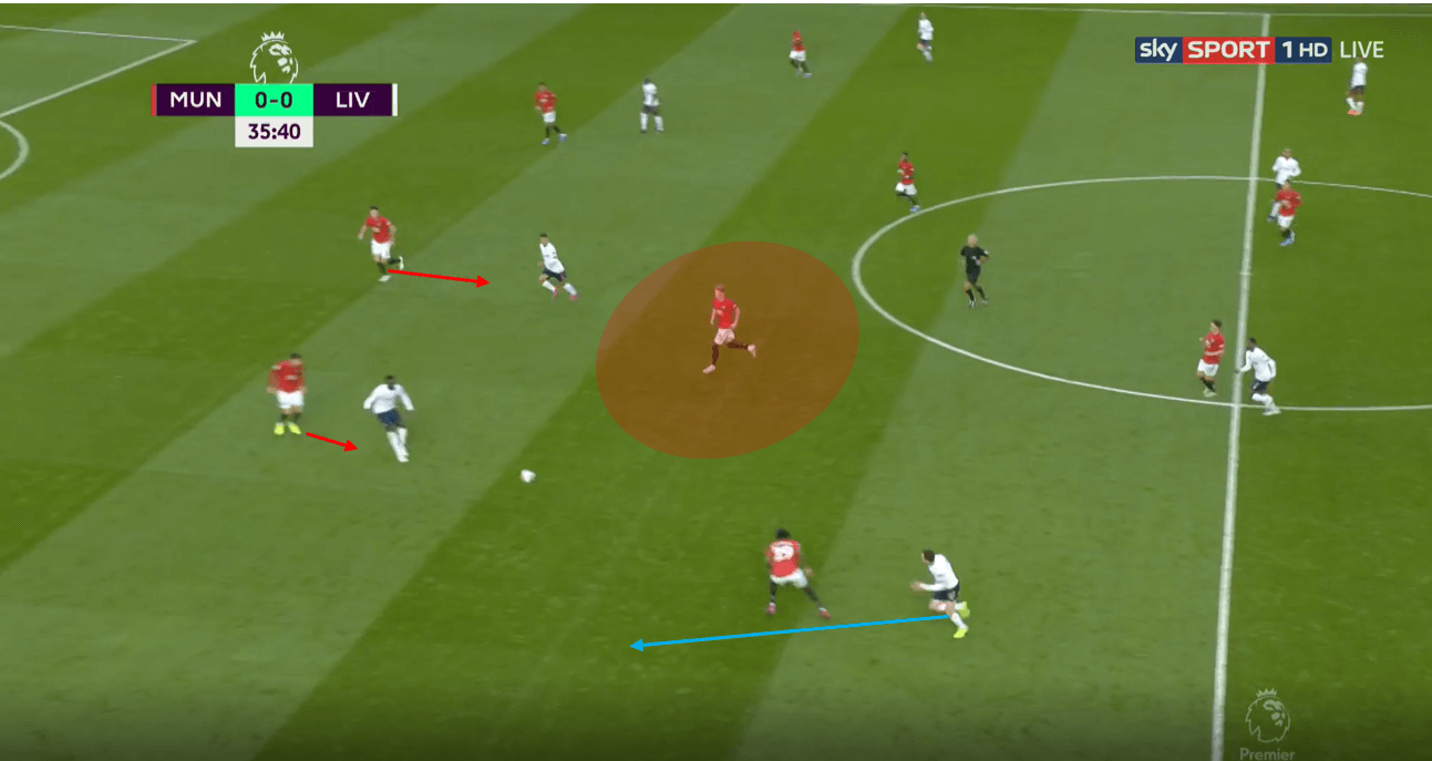 Liverpool 2020/21: How can they improve tactically?- scout report tactical analysis tactics