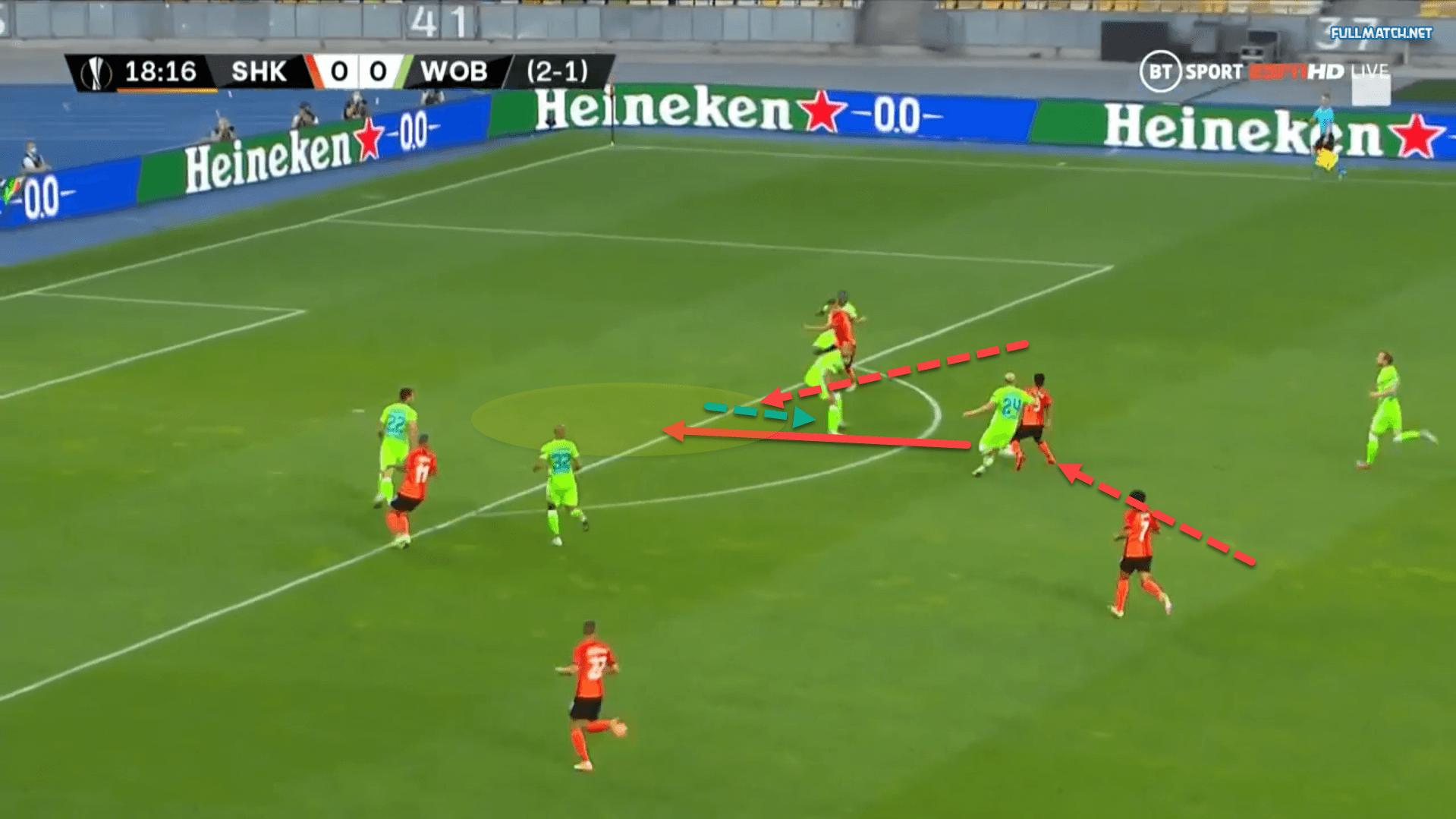 UEFA Europa League 2019/20: Shakhtar Donetsk vs Wolfsburg - tactical analysis tactics