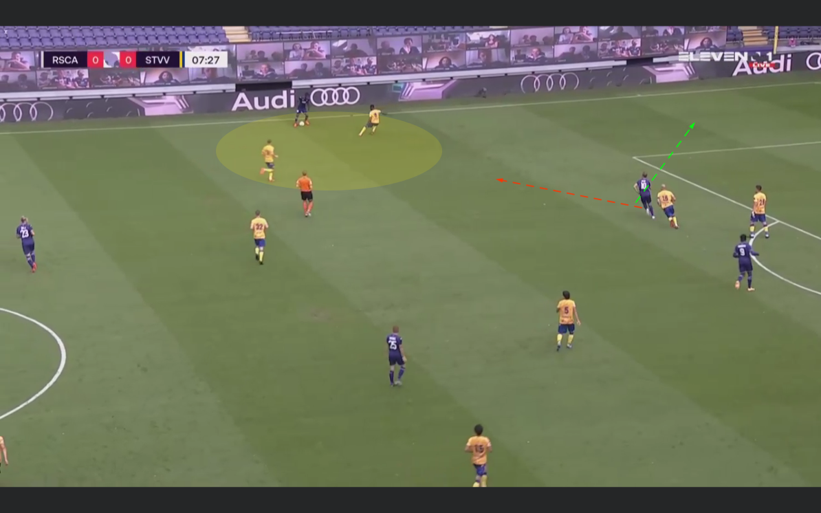 Belgian Pro League 2020/2021 – Anderlecht vs Sint-Truiden – tactical analysis tactics