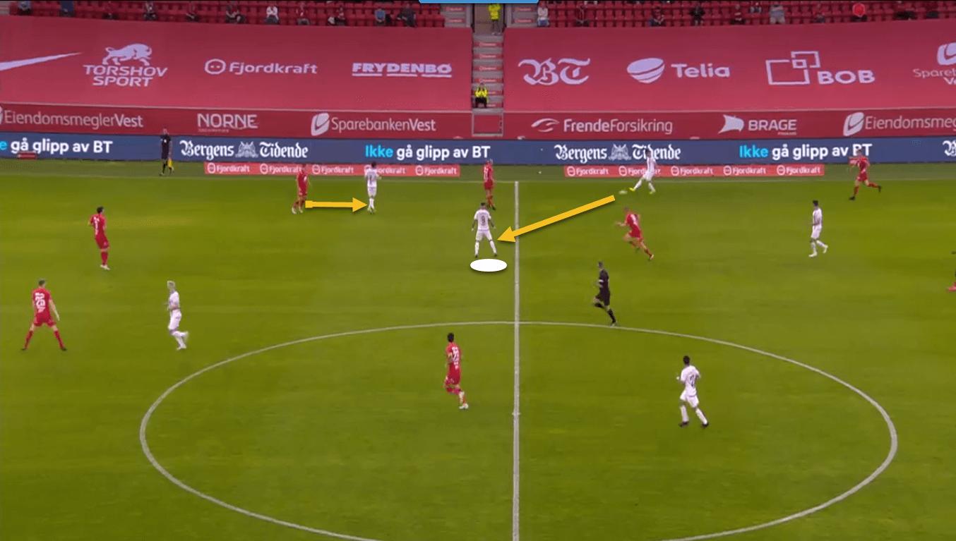 Eliteserien 2020: Valerenga vs Bodo/Glimt – tactical preview tactics