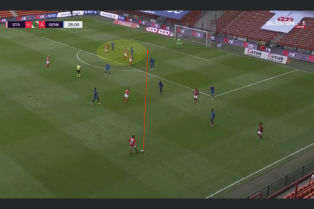 Belgian First Division A 2020/21: Standard Liege vs Genk - tactical analysis tactics