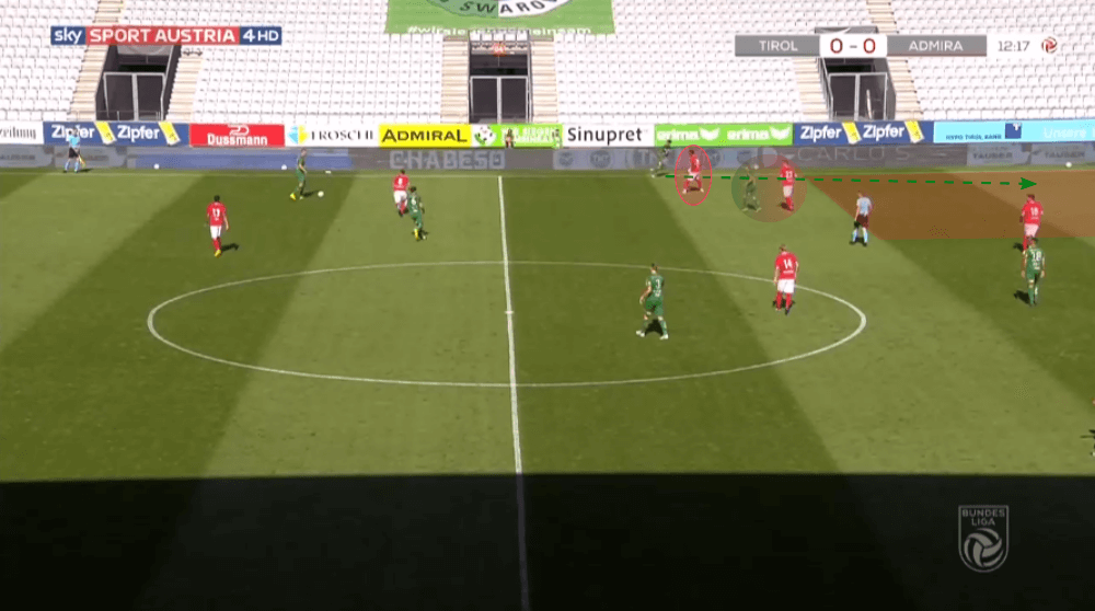Muhammed-Cham Saracevic 2019/20 - scout report - tactical analysis tactics