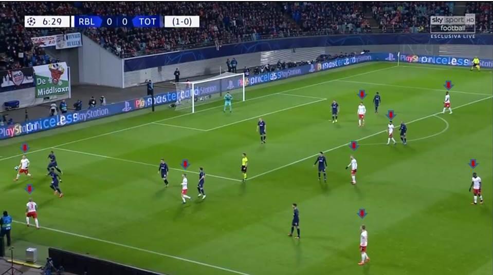 UEFA Champions League 2019/20: RB Leipzig vs Atlético de Madrid - tactical preview tactics