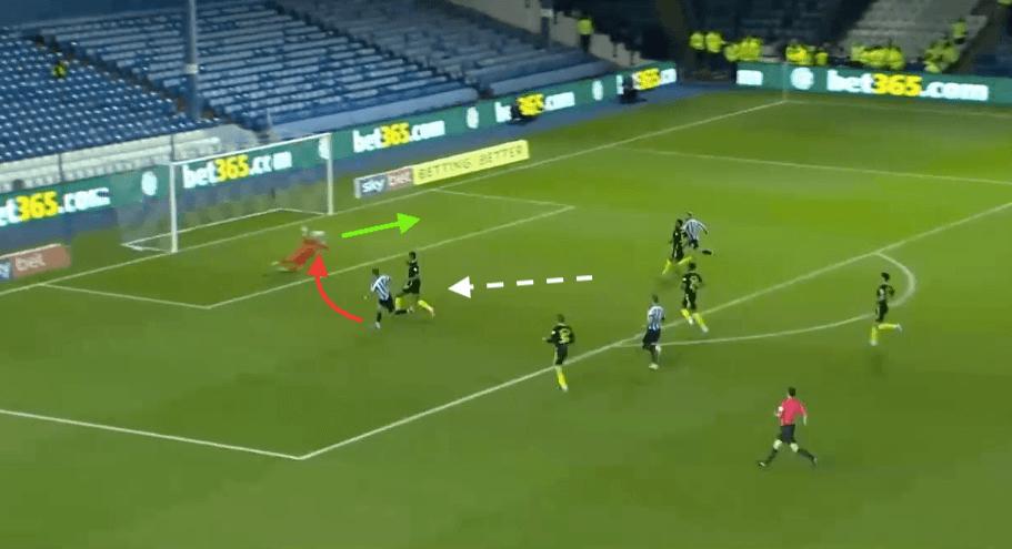 David Raya 2019/20 – scout report – tactical analysis tactics