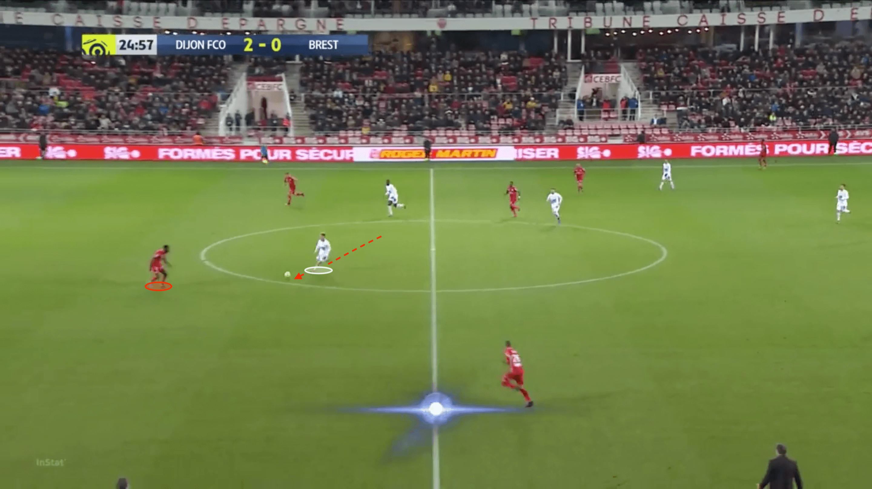 Irvin Cardona at Brest 2019/2020 - scout report - tactical analysis tactics