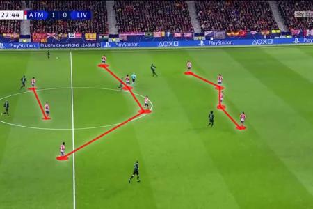 The return of 4-4-2 to La Liga in 2019/20 - tactical analysis tactics