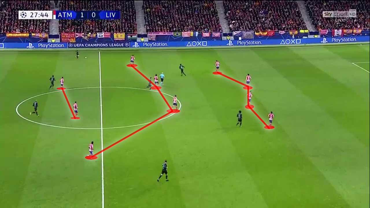 The return of 4-4-2 to La Liga in 2019/20 - tactical analysis tactics
