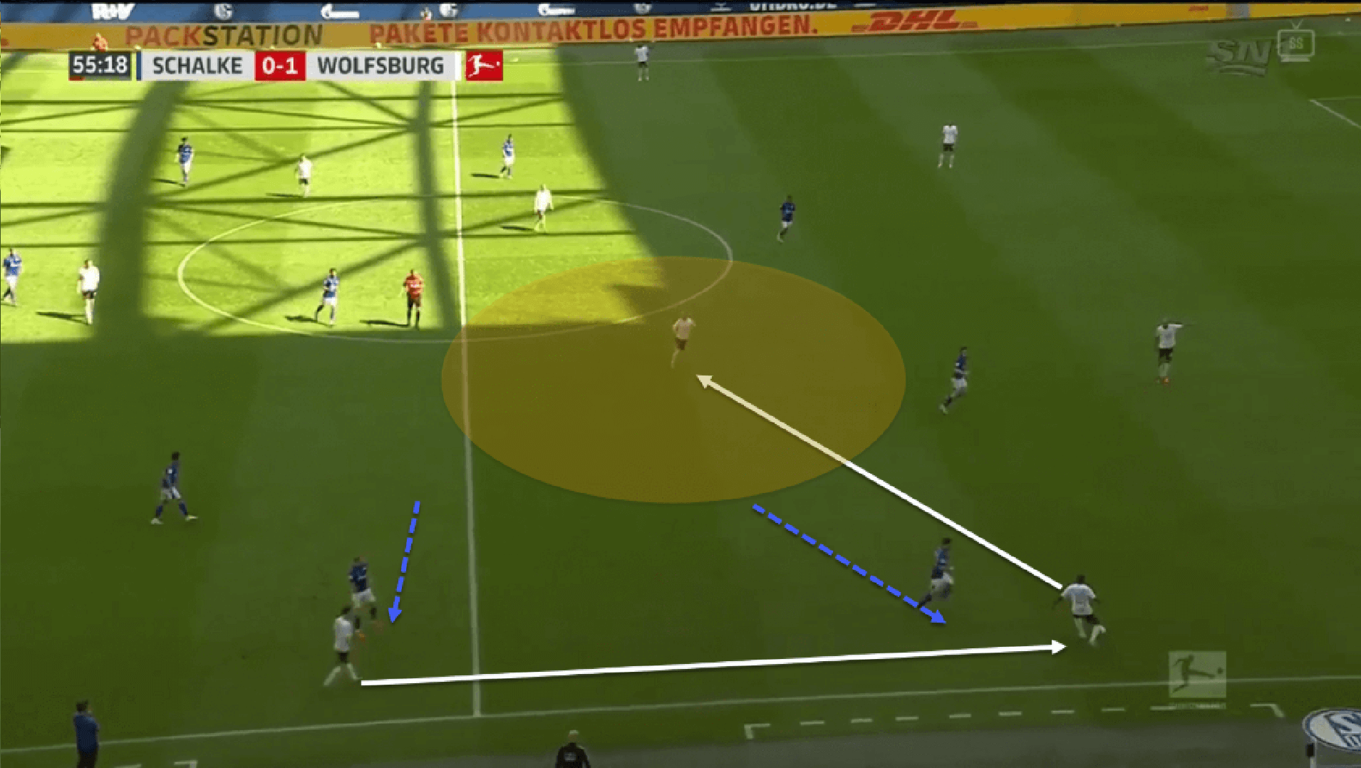 Wolfsburg 2019/20: Dynamic build-up strategies - scout report tactical analysis tactics