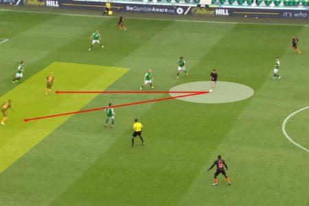 Scottish Premiership 2020/21; Hibernian vs Rangers - tactical analysis tactics