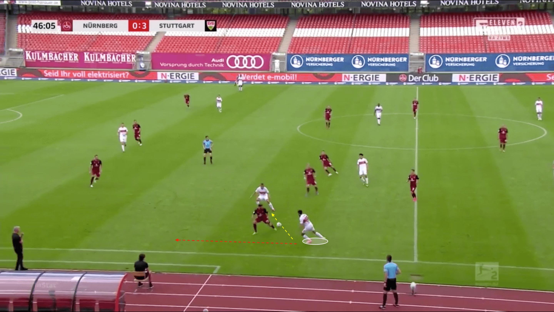 Nicolás González at Stuttgart 2019/2020 - scout report - tactical analysis tactics