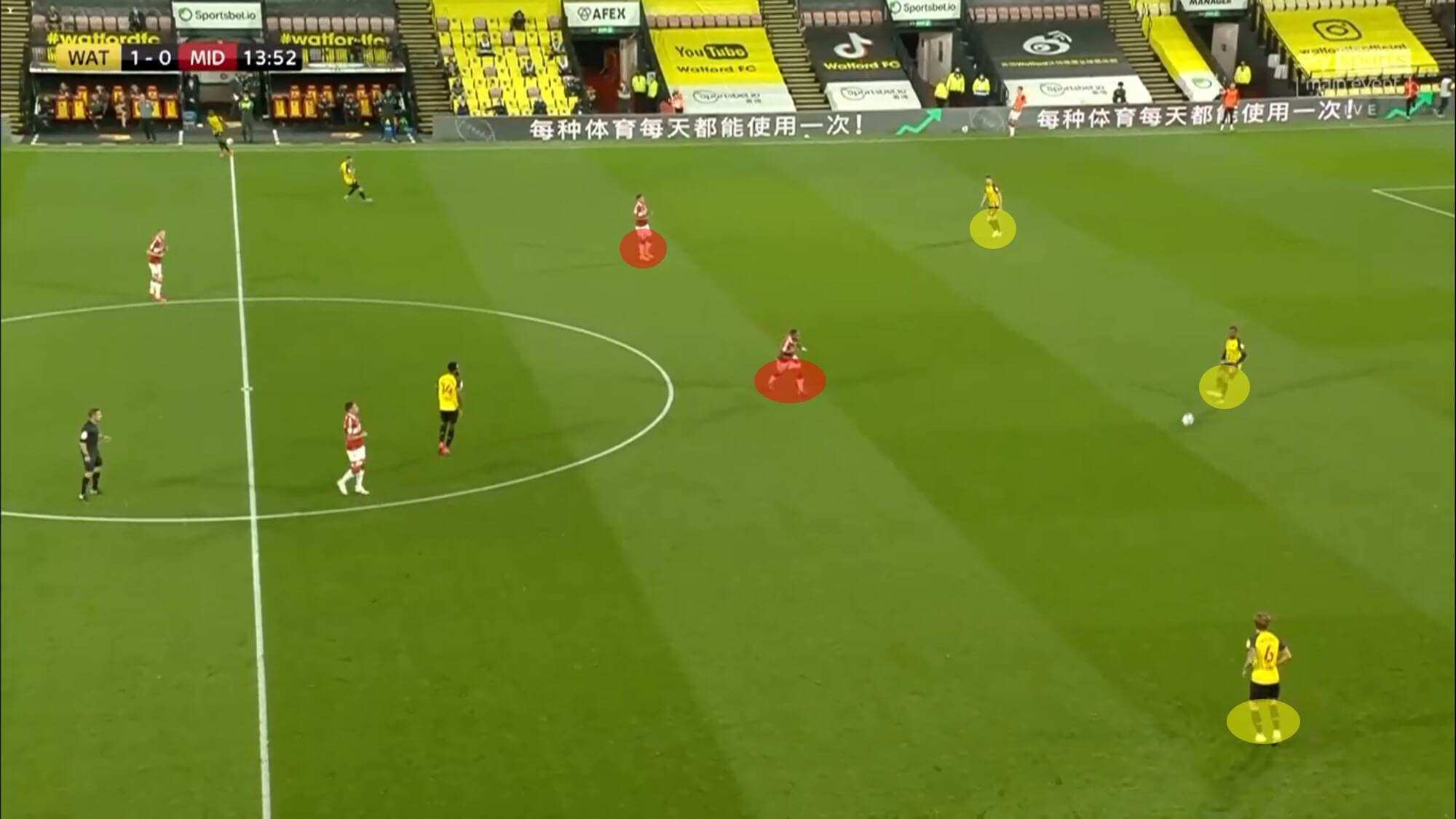 EFL Championship 2020/21: Sheffield Wednesday vs Watford - tactical preview - tactics