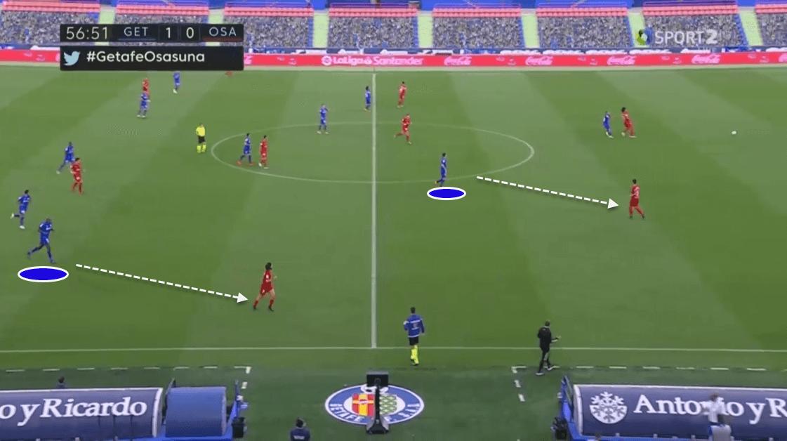 La Liga 2019/20: Getafe vs. Osasuna - tactical analysis tactics