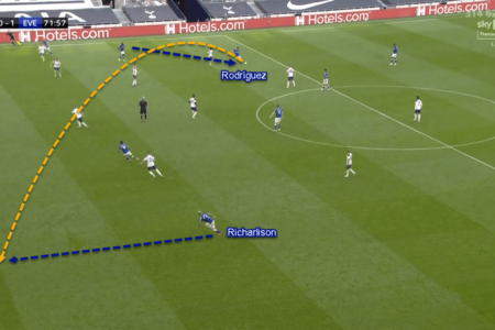 Premier League 2020/21: Tottenham vs Everton - Tactical Analysis Tactics