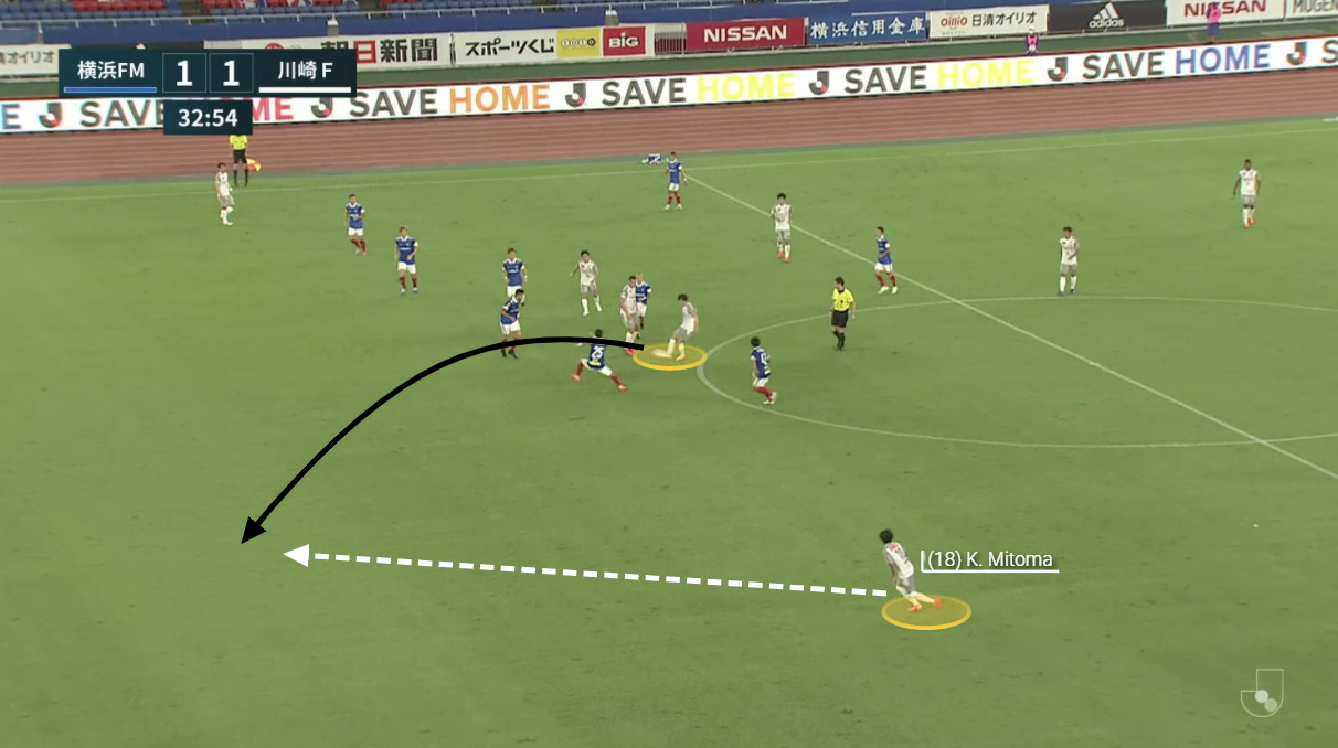 J1 League 2020: Yokohama F. Marinos vs Kawasaki Frontale – tactical analysis tactics