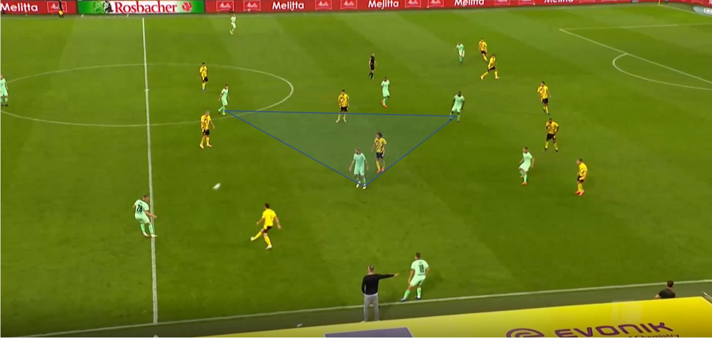 Bundesliga 2020/21: Borussia Dortmund vs Borussia Monchengladbach- tactical analysis tactics