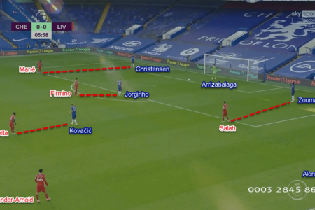 Premier League 2020/21: Chelsea vs Liverpool - Tactical Analysis Tactics