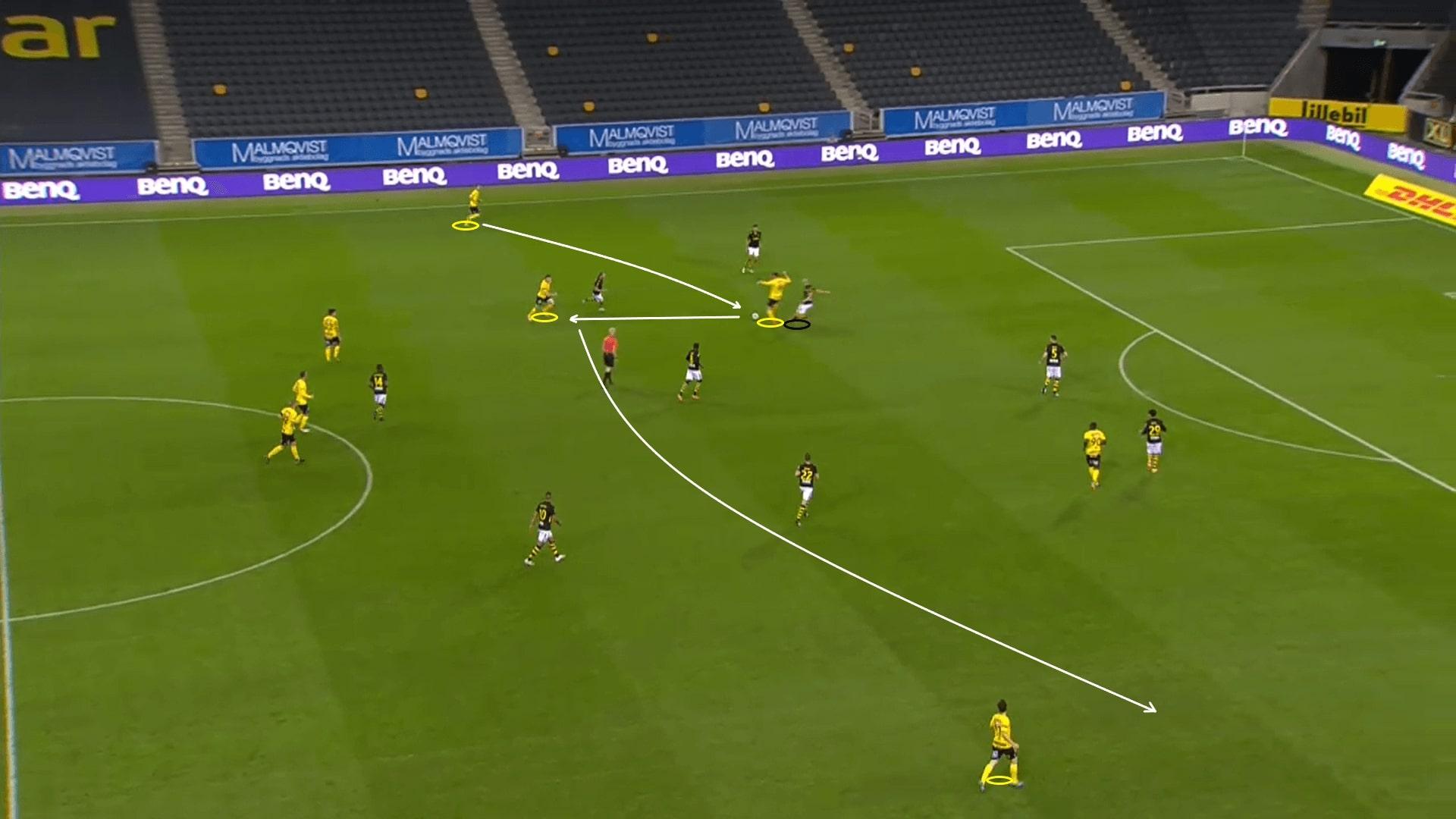 Allsvenskan 2020: AIK vs Mjallby AIF - tactical analysis - tactics