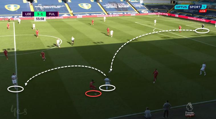 Premier League 2020/21: Leeds United vs Fulham - Tactical Analysis - tactics