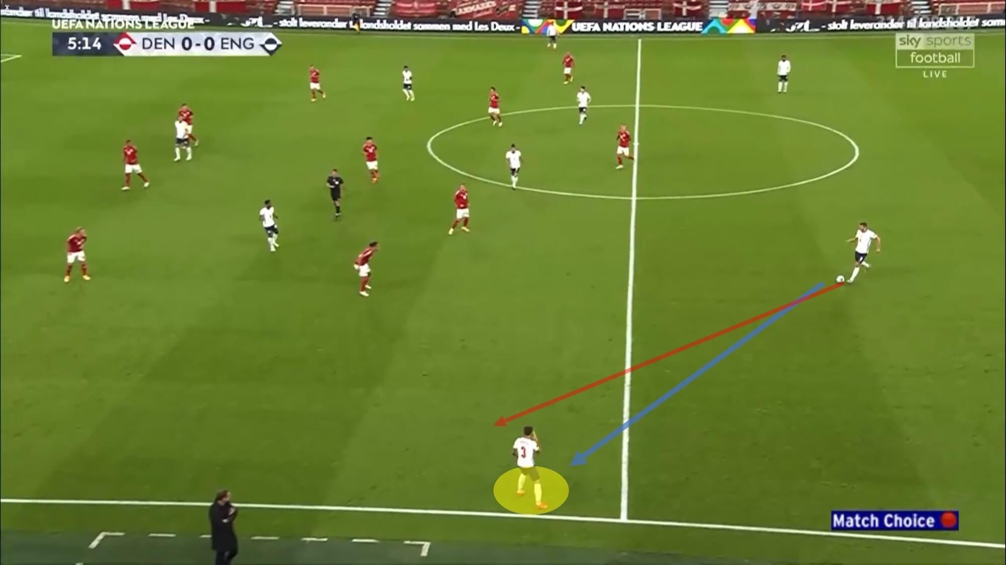 UEFA Nations League 2020/21: Denmark v England - tactical analysis tactics