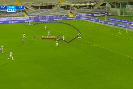 Daniela Sabatino at Fiorentina - scout report - tactical analysis tactics