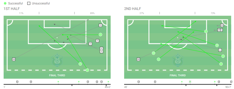 J1 League 2020: Shonan Bellmare vs Shimizu S-Pulse – tactical analysis tactics