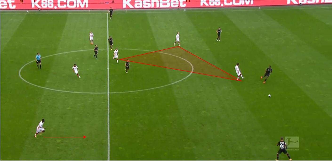 Bundesliga 2020/21: Bayer Leverkusen vs RB Leipzig- tactical analysis tactics