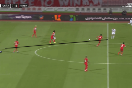 Ever Banega at Al Shabab 2020/21 - scout report tactical analysis tactics