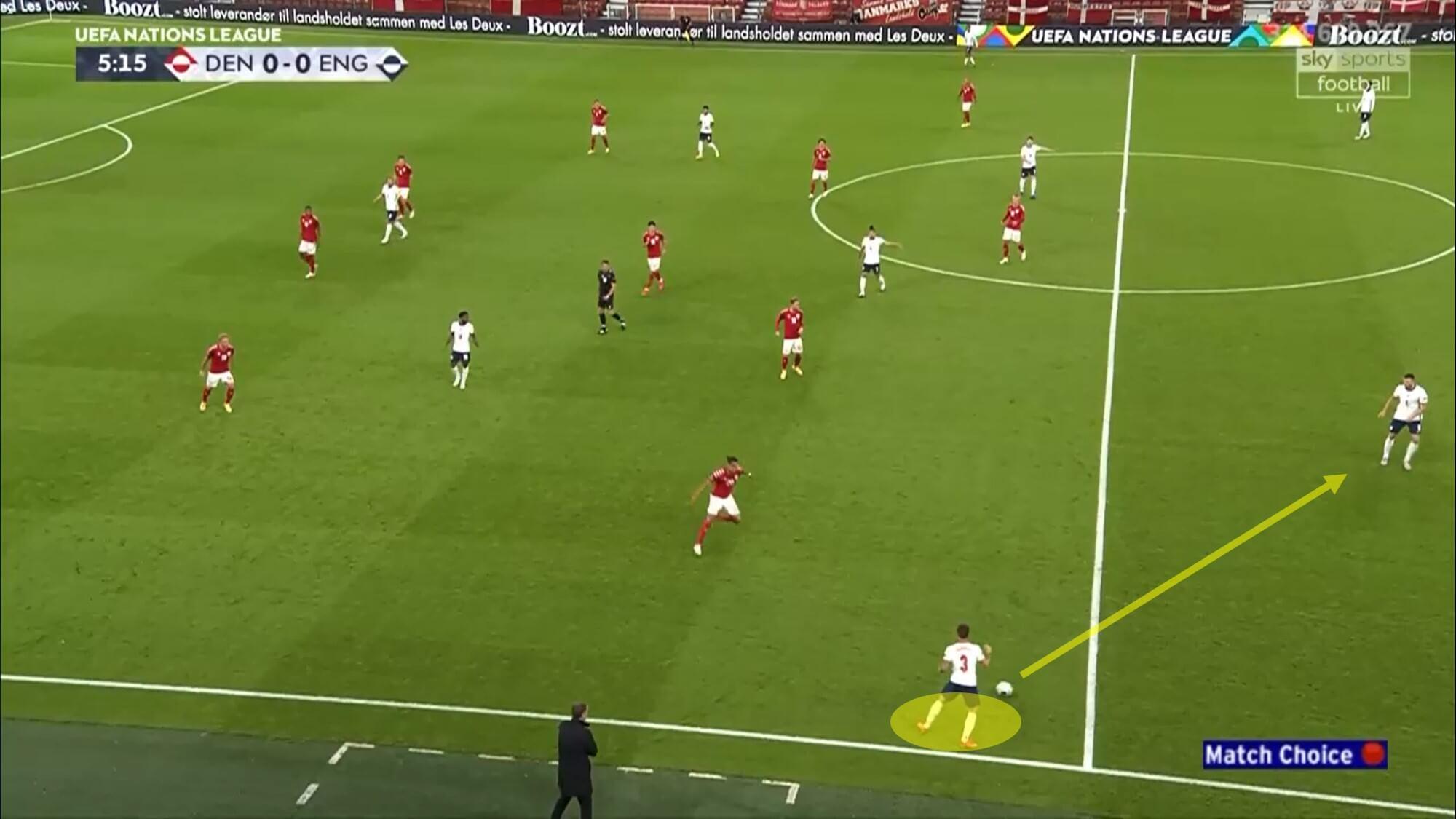 UEFA Nations League 2020/21: Denmark vs England - tactical analysis tactics