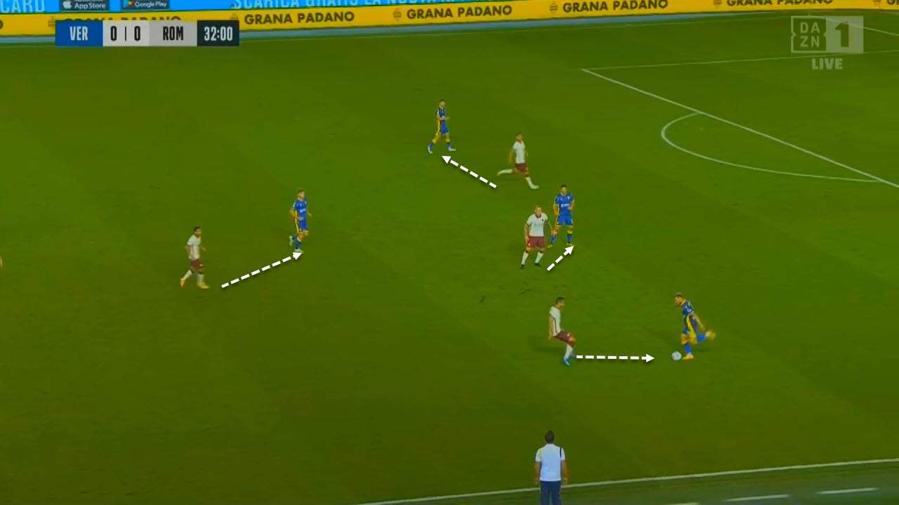 Serie A 2020/2021 - Verona vs Roma - tactical analysis tactics