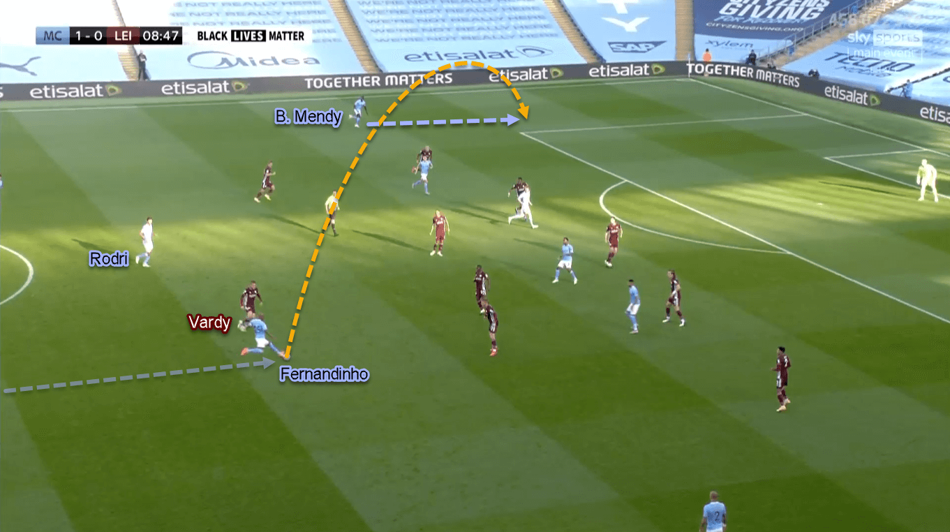 Premier League 2020/21: Manchester City vs Leicester City - Tactical Analysis Tactics