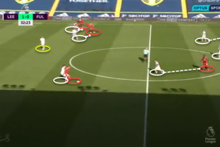 Premier League 2020/21: Leeds United vs Fulham - Tactical Analysis - tactics