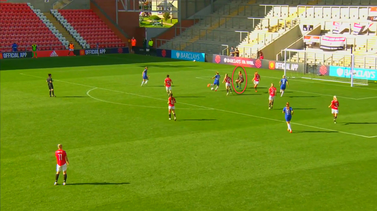 FAWSL 2020/2021: Manchester United vs Chelsea - tactical analysis tactics