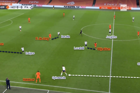 UEFA Nations League 2020/21: Netherlands vs Italy - Tactical Analysis Tactics