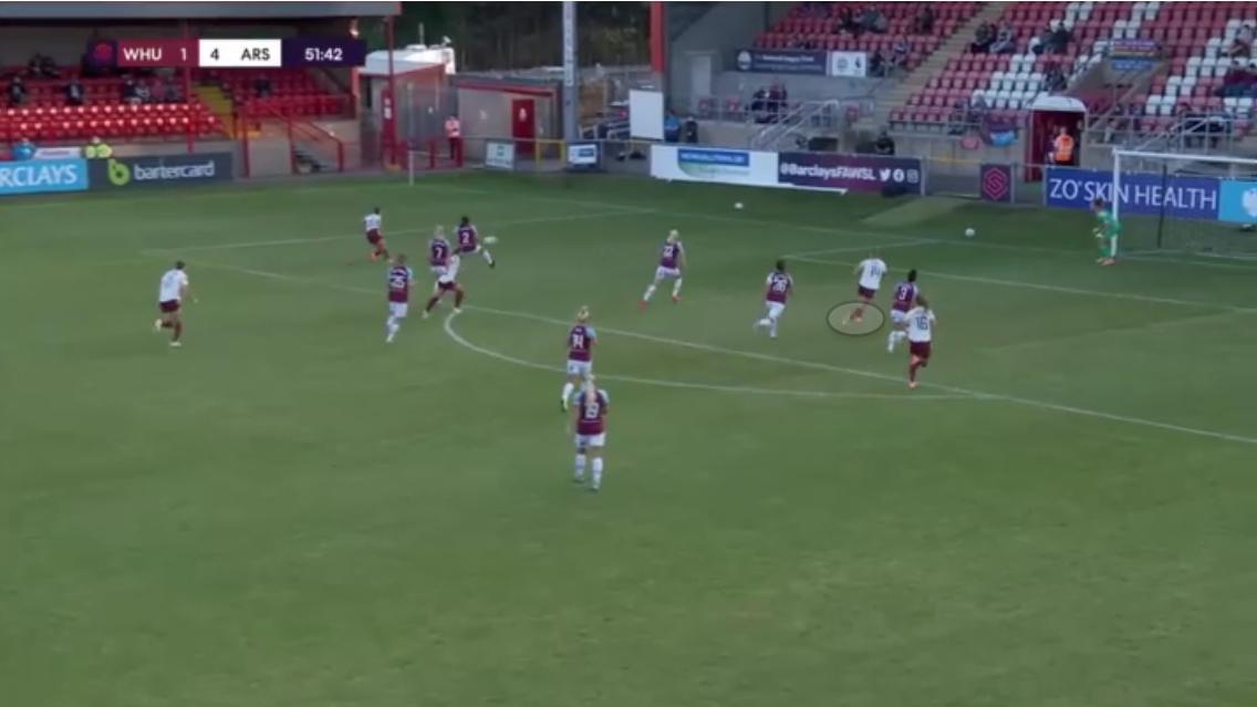 FAWSL 2020/21: West Ham Women vs Arsenal Women - tactical analysis tactics