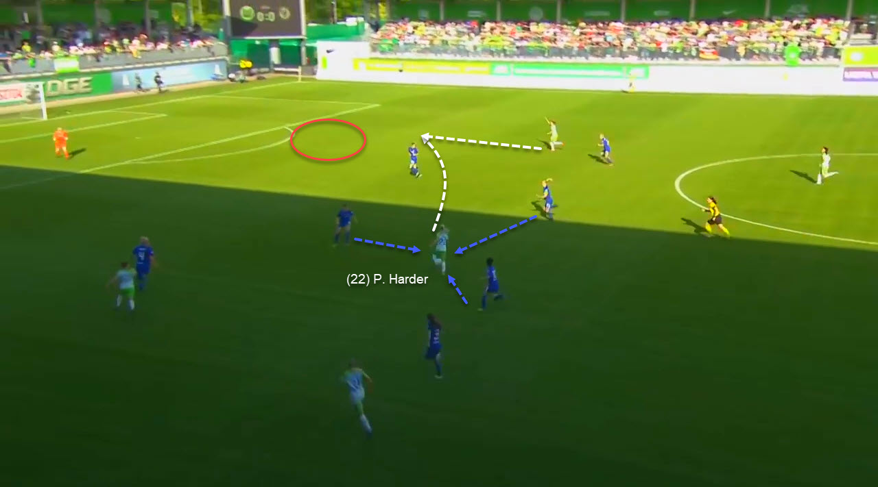 Chelsea Women 2020/2021: Analysing their new midfielders – scout report - - tactical analysis tactics