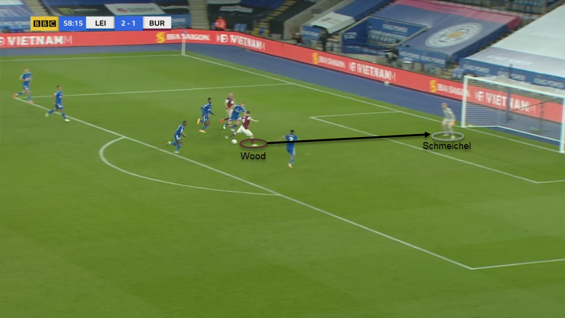 Premier League 2020/21: Leicester City vs Burnley - tactical analysis tactics