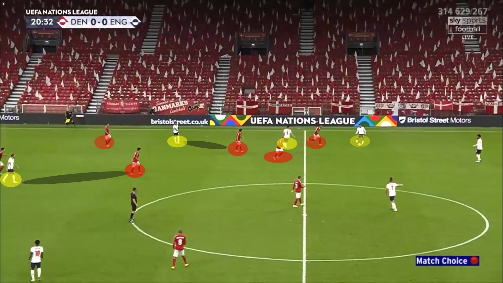 Uefa Nations League 2020 21 Denmark Vs England
