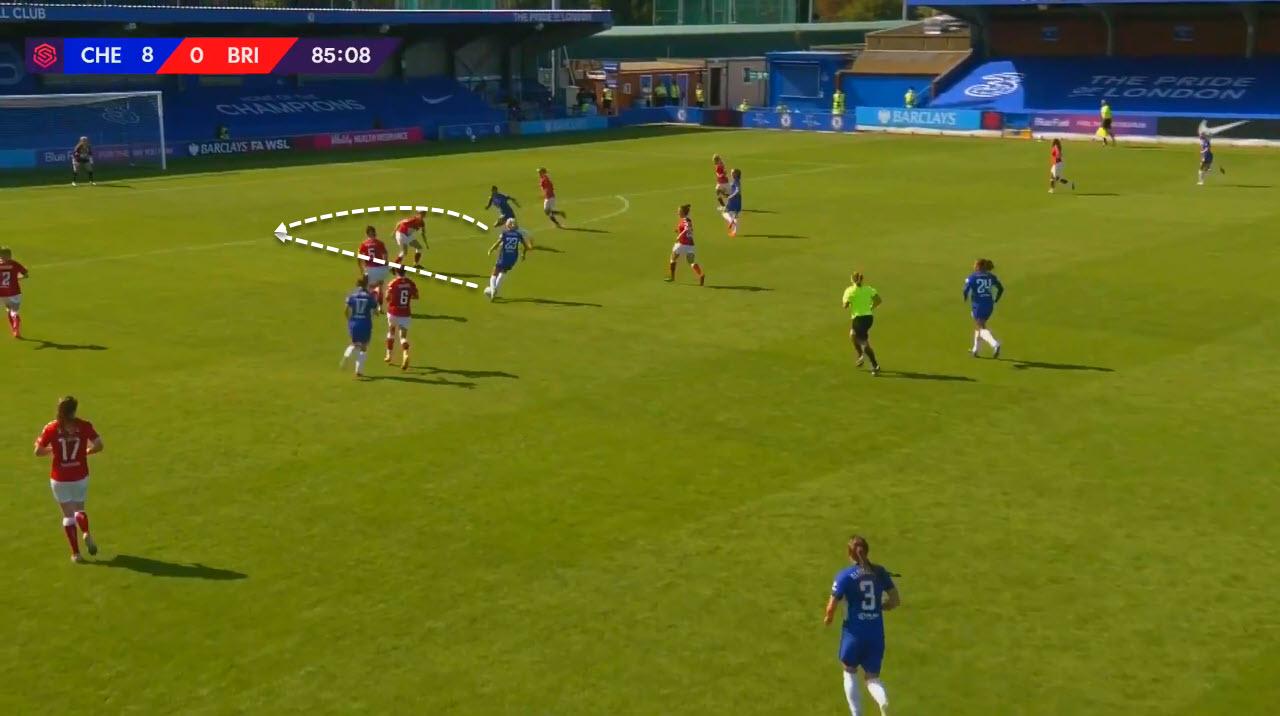 FAWSL 2020/2021: Chelsea Women vs Bristol City Women - tactical analysis tactics