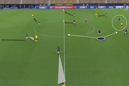 La Liga 2020/21: Cádiz vs Osasuna - tactical analysis tactics
