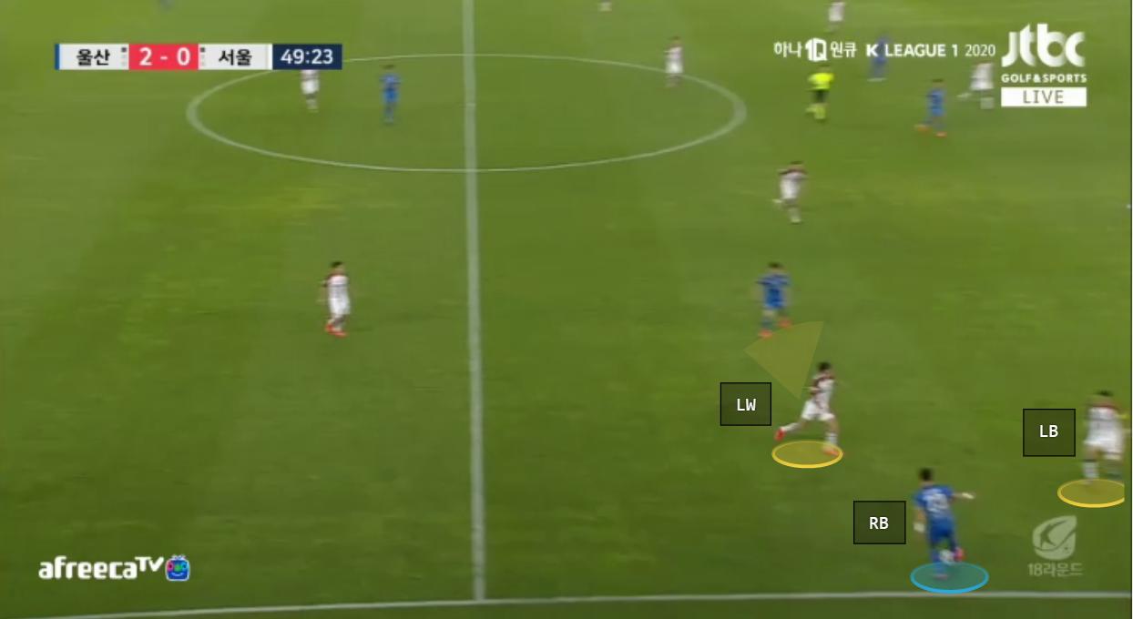 K-League 1 2020: Ulsan Hyundai vs FC Seoul - tactical analysis tactics