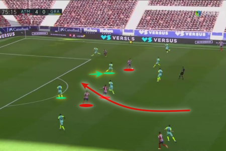 La Liga 2020/21: Atlético Madrid vs Granada - tactical analysis tactics
