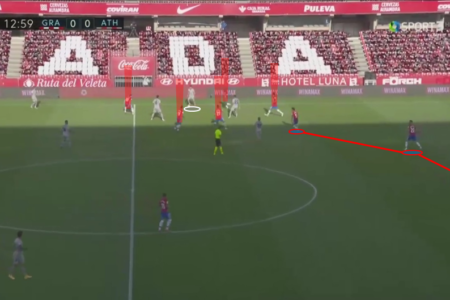 La Liga 2020/21: Atlético Madrid vs Granada - tactical preview tactics