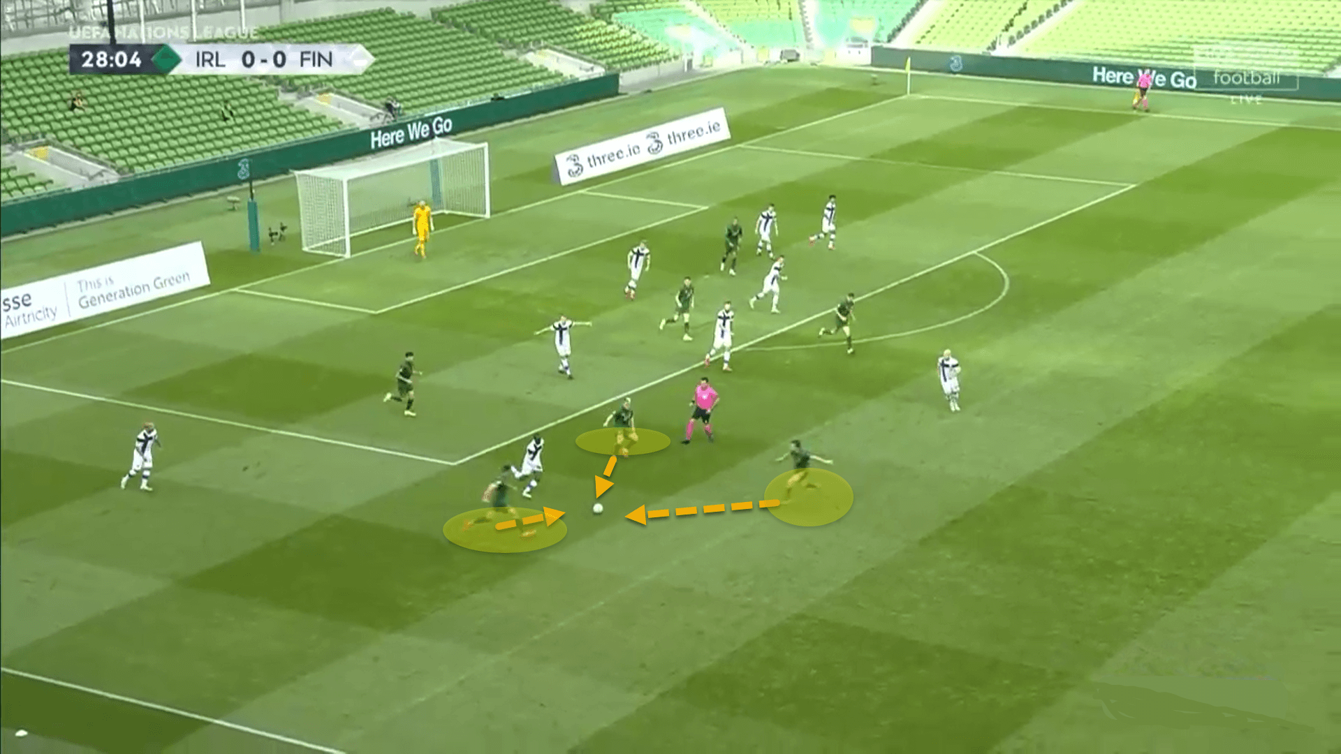 Are Ireland improving under Stephen Kenny? – tactical analysis tactics