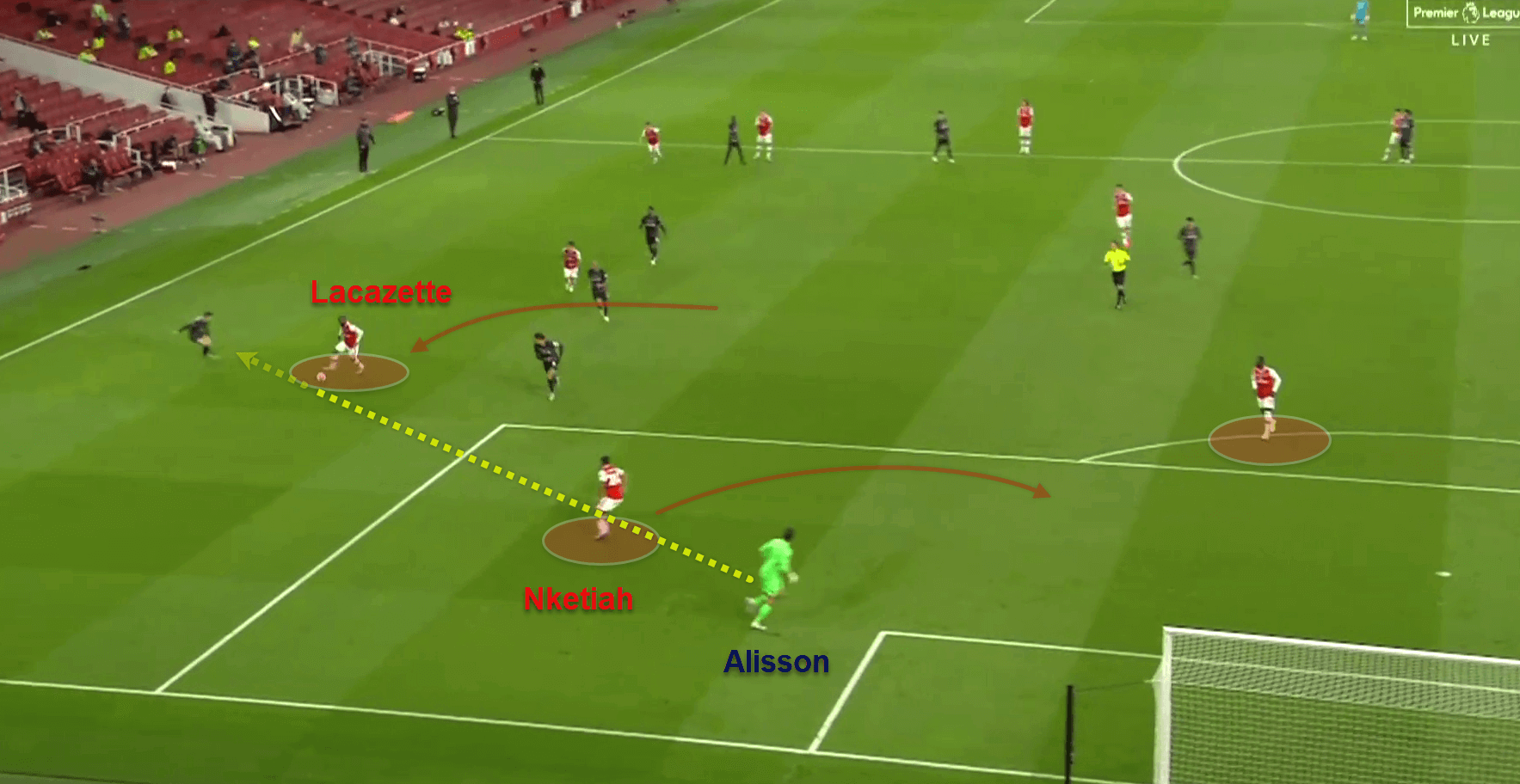 Premier League 2020/21: Liverpool v Arsenal - tactical preview tactical analysis