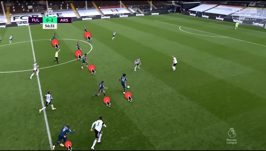 Arsenal Fulham Premier League tactical analysis tactics
