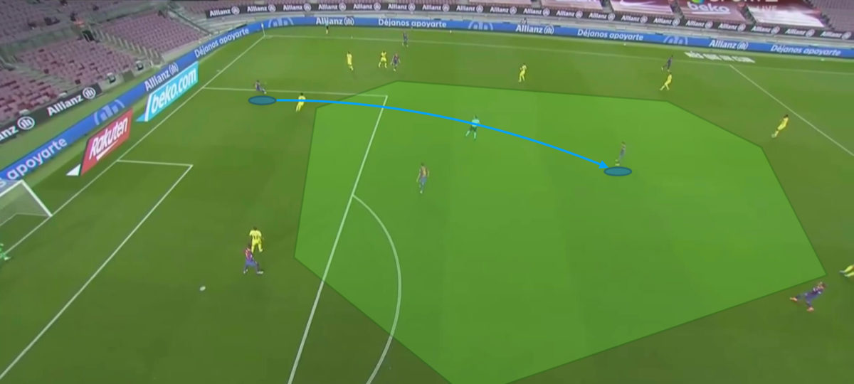 La Liga 2020/21: Barcelona vs Villarreal - tactical analysis tactics