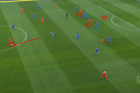Bundesliga 2020/21: Bayern Munich vs Schalke 04 – tactical preview - tactics