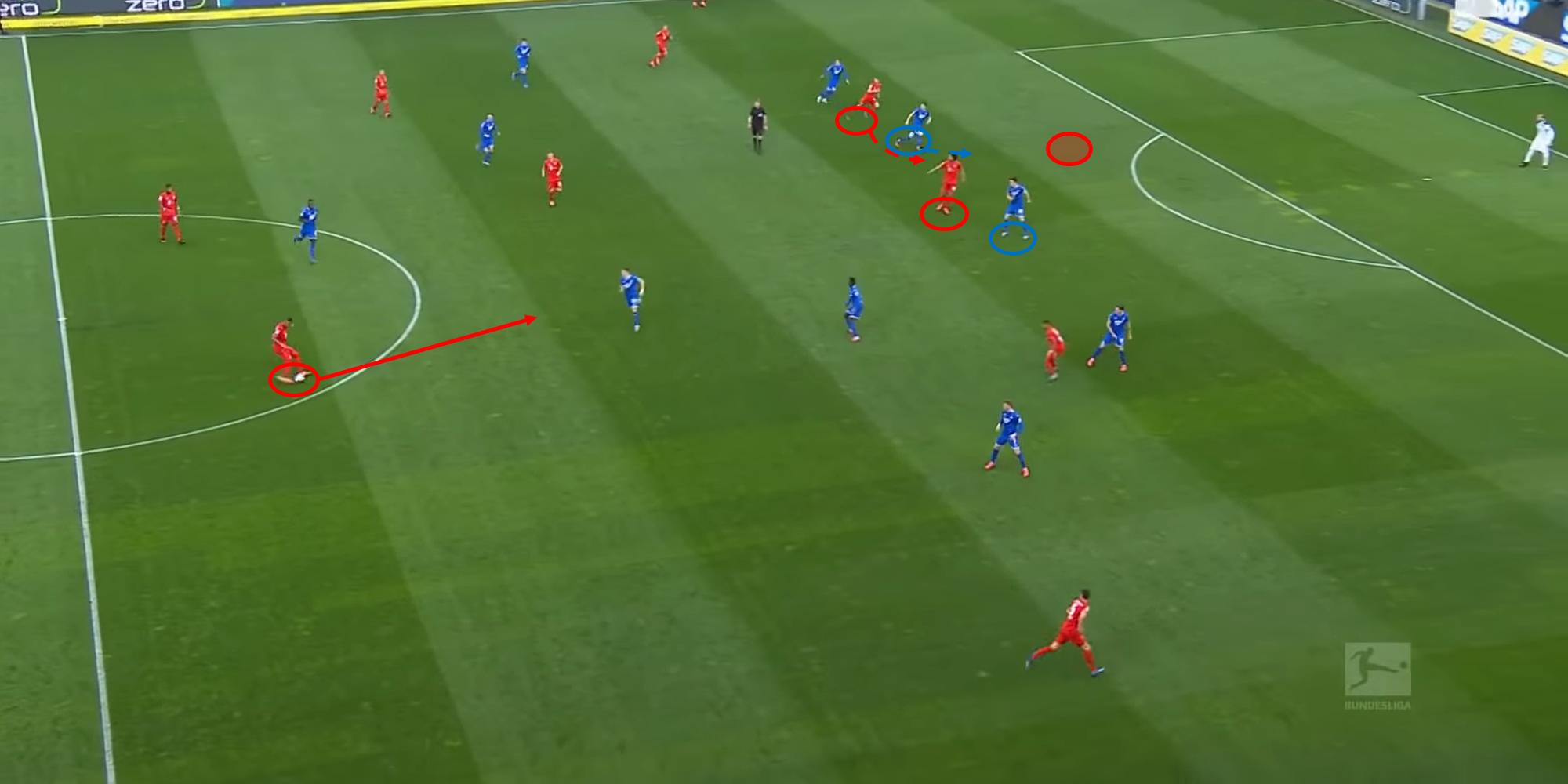 Bundesliga 2020/21: Bayern Munich vs Schalke 04 – tactical preview - tactics